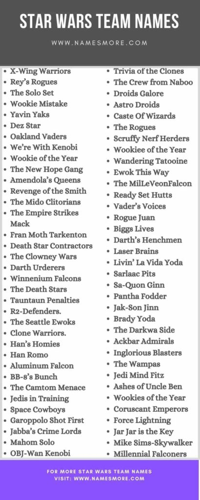 Star Wars Team Names Infographic
