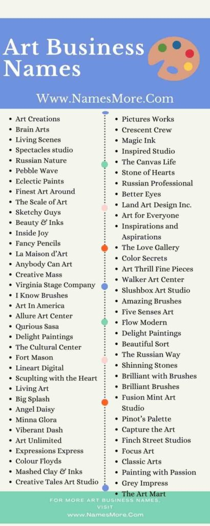 Art Business Names Infographic