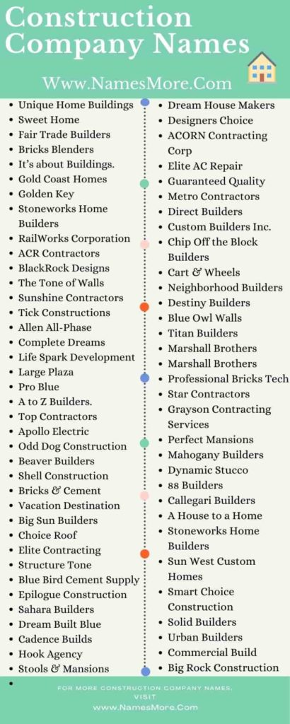 Construction Company Names Infographic
