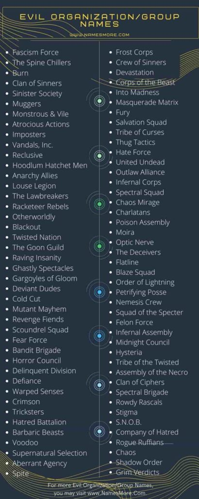 Evil Organization and Group Names Infographic