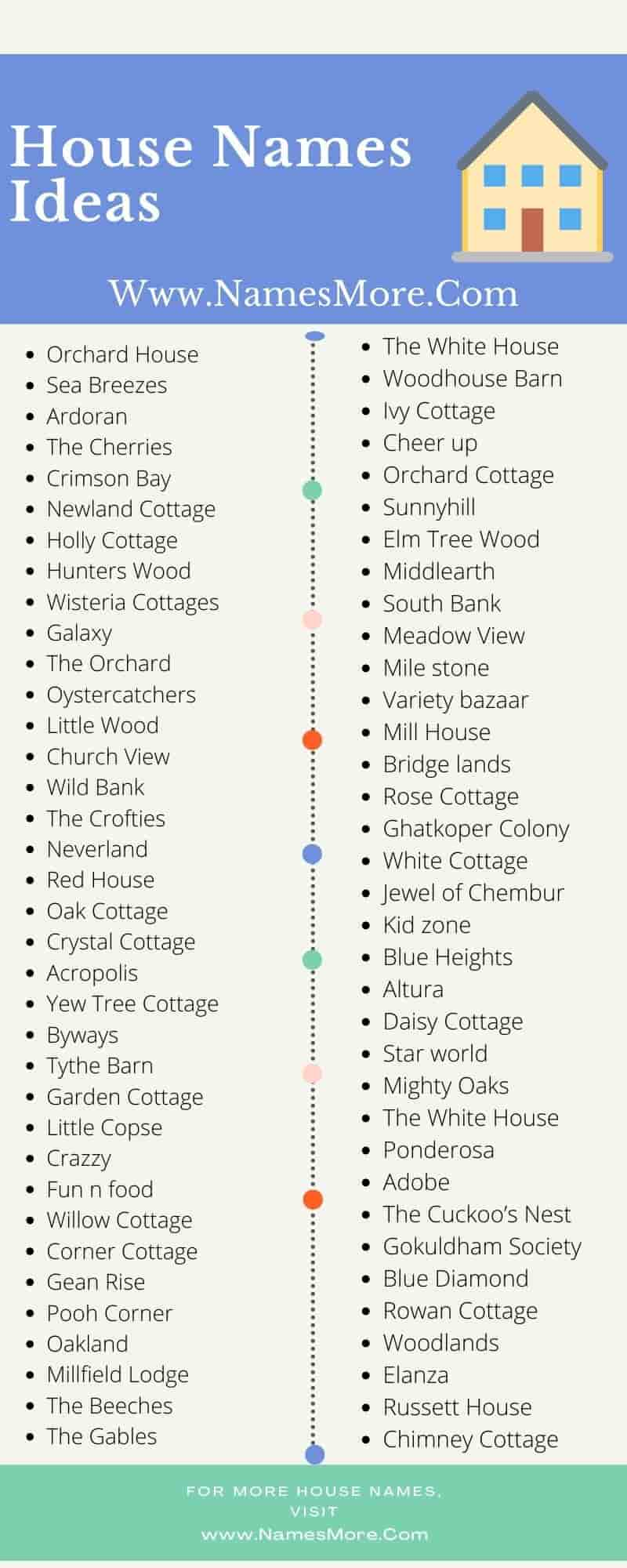 House Names Ideas Infographic