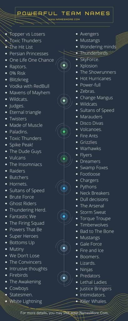 Powerful Team Names Infographic