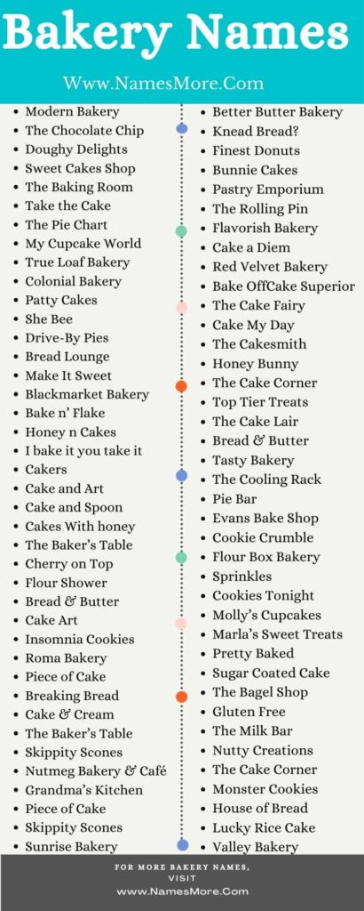 Bakery Names Infographic