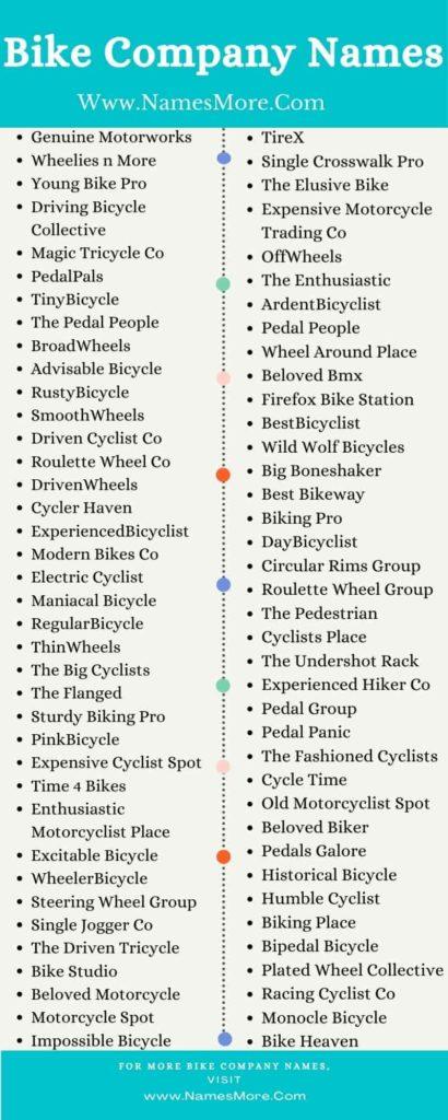 Bike Company Names Infographic