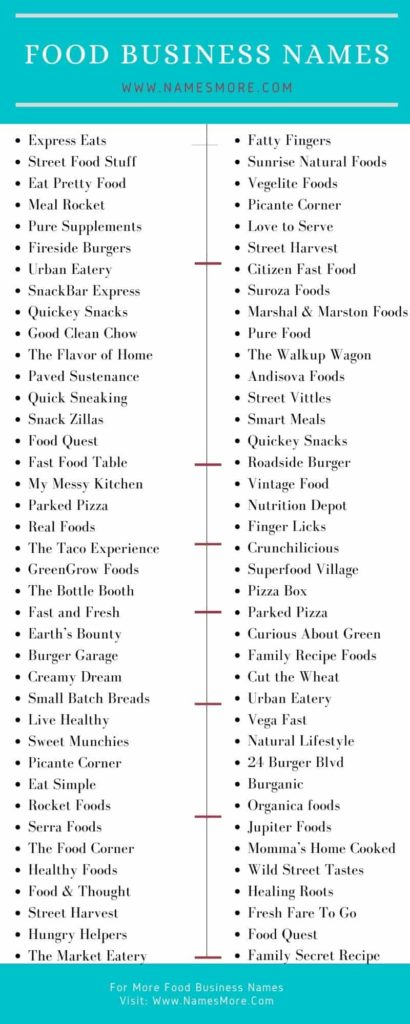 Food Business Names Infographic