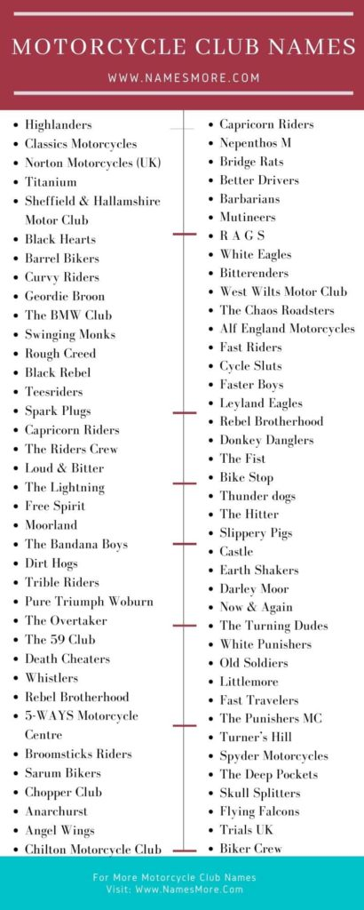 Motorcycle Club Names Infographic