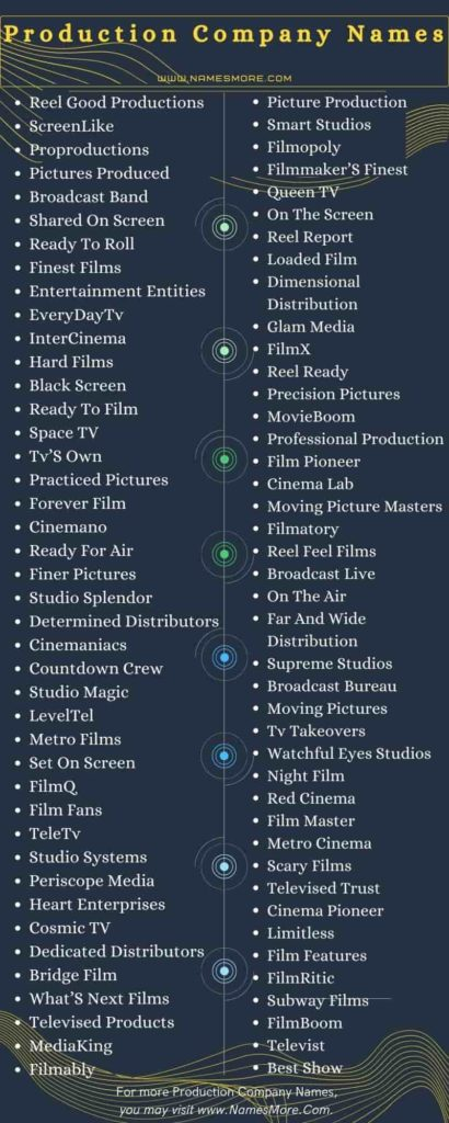Production Company Names Infographic