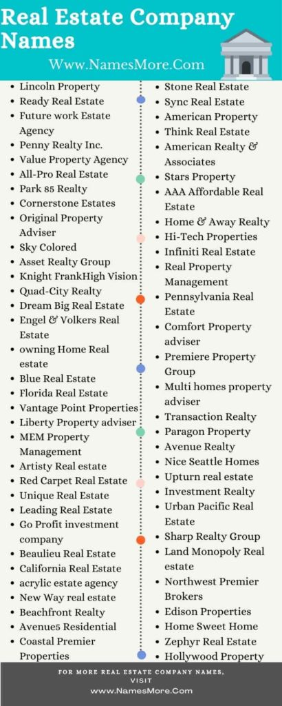 Real Estate Company Names Infographic
