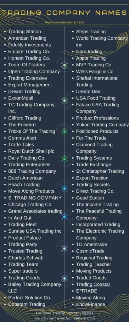 Trading Company Names Infographic