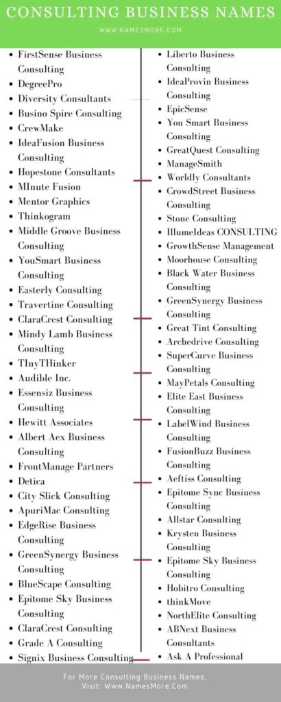 Consulting Business Names Infographic