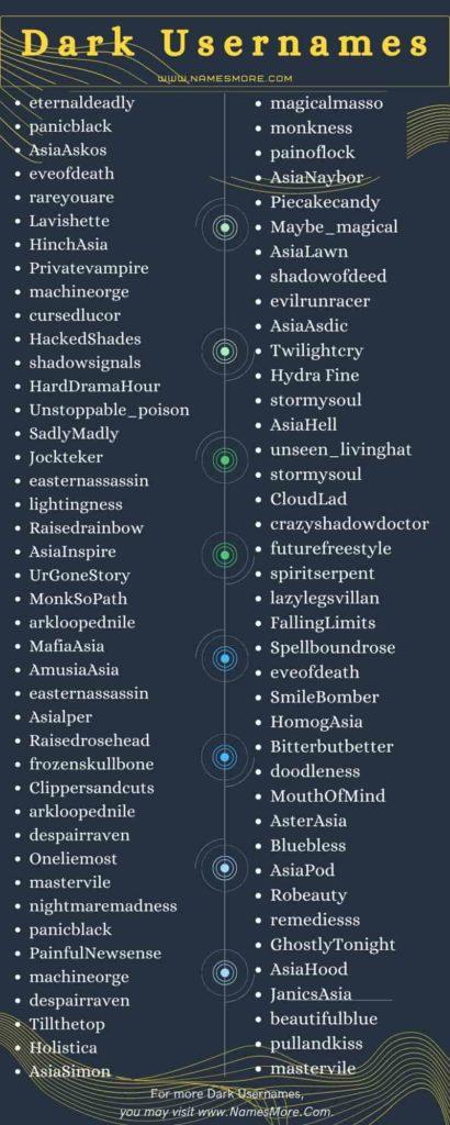 Dark Usernames Infographic