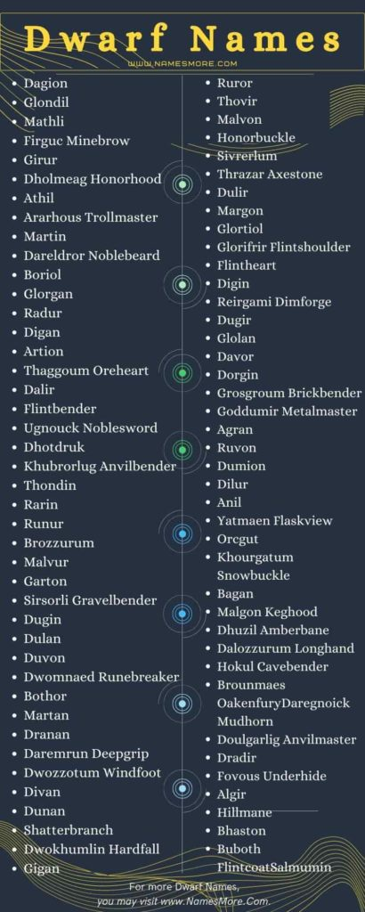 Dwarf Names Infographic