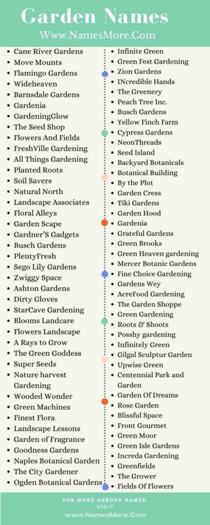 Garden Names Infographic