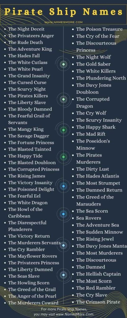 Pirate Ship Names Infographic